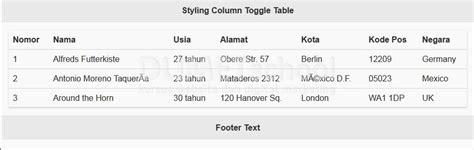 cara membuat tabel query form report cara membuat tabel responsif dengan jquery mobile kursus