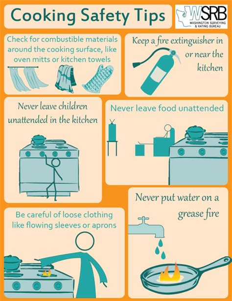 Kitchen Safety Tips kitchen safety tips info graphic toasterovenrecipesblog