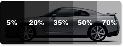 Peinfen You Tint Isi 10 window tinting percentages by state 2018 is your tint