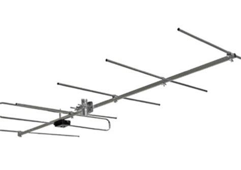 mitan terrestrial antennas
