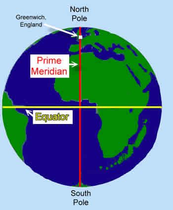 difference between equator and prime meridian equator vs