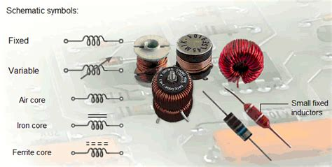 inductor and it types guide to be an electronic circuit design engineer types of inductors