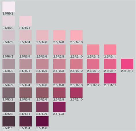munsell color chart munsell color card munsell color chart