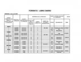 formatos de contabilidad documento nuevos formatos de libros de contabilidad