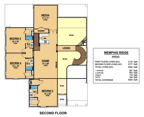 house plans memphis tn memphis ridge 6785 5 bedrooms and 5 baths the house