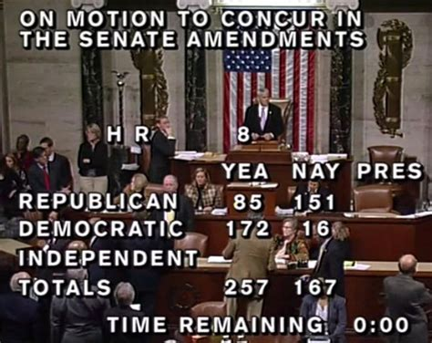 Update Roll Call Vote The House Passes Fiscal Cliff Bill While The Country Mourns