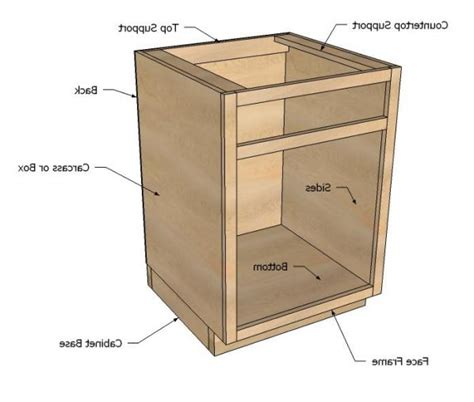kitchen base cabinets 101 ana white base cupboards afindokomputer com