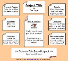 science fair template science fair poster template for school tutoring