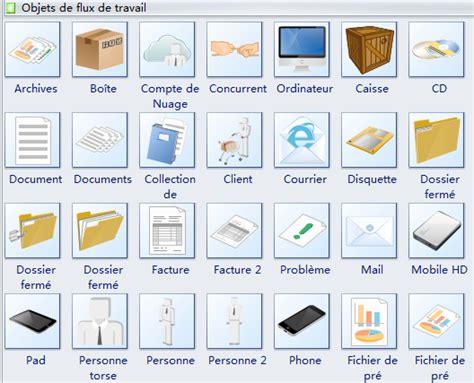 signification diagramme de flux edraw max logiciel de diagramme symboles de diagramme