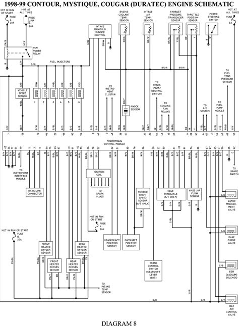 solved 98 ford contour wiring diagram fixya