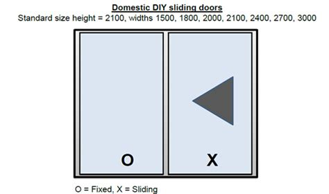 Large Home Floor Plans sliding doors diy the home channel