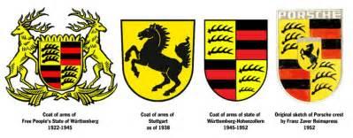 Porsche Symbol Vs Symbol Het Porsche Logo Klassiekerweb