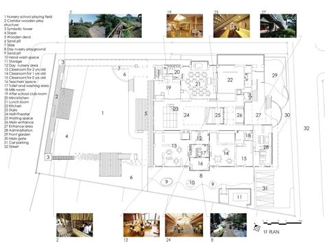 nursery school floor plan first floor plan project population 2 pinterest nursery