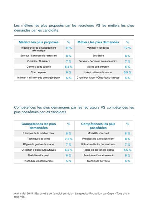 Cabinet De Recrutement Montpellier by Cabinet De Recrutement Languedoc Roussillon