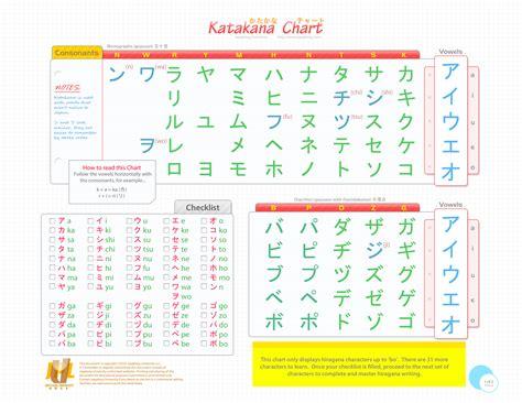 printable katakana flash cards page size printable katakana chart in full color page 1