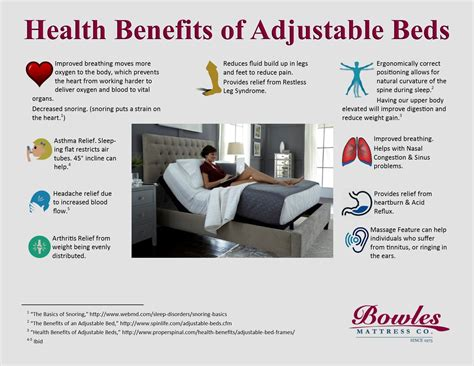 health benefits of adjustable beds handy information gathered by our own perkins
