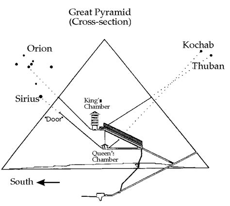 cross section pyramid art lecture test 1 art history 1003 with wiseman at