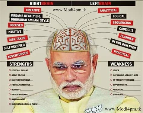 gippy grewal mobile number narendra modi wallpaper hd design bild