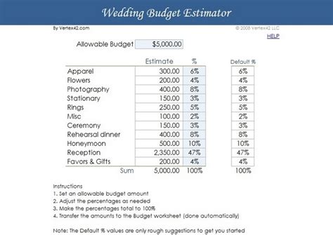 percentage budget template diy wedding budget worksheet linentablecloth
