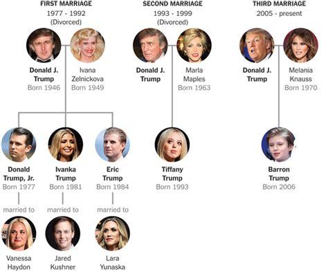 donald trump family tree donald trump s family tree melania ivanka tiffany eric