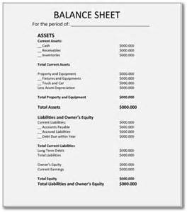 Simple Balance Sheet Template Free by Balance Sheet Exles 6 Forms And Formats In