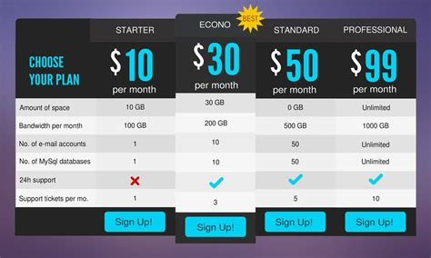 pricing table the best pricing table design inspirations youzign