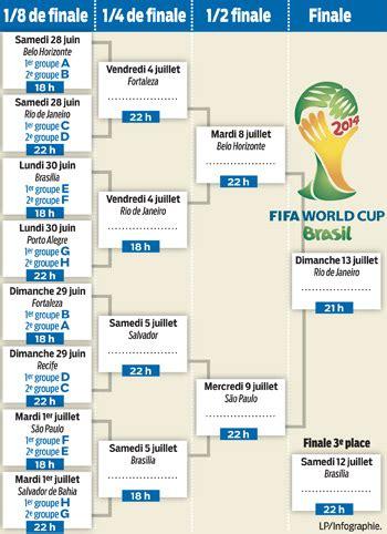 calendrier et r 233 sultats de la coupe du monde 2014 au