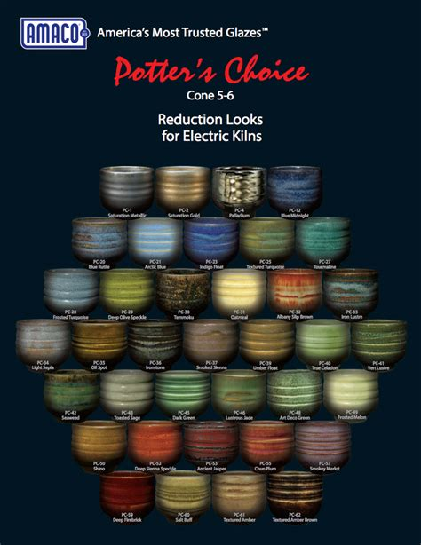 amaco glaze pc potter s choice high glazes amaco