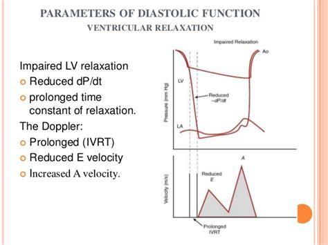 impaired relaxation pattern of lv diastolic filling diastolic function