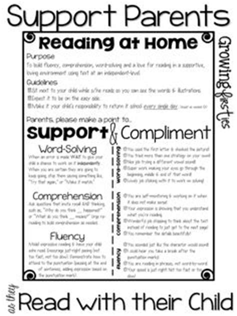 Parent Letter Explaining Guided Reading great anecdotal checklist of guided reading strategies