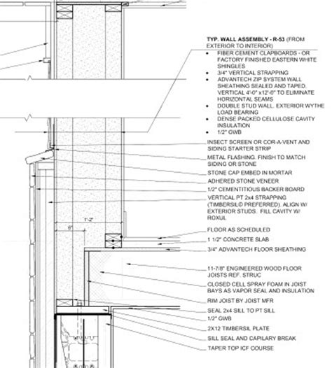 Wood Siding Wall Section by Factory Built Wall Panels Greenbuildingadvisor