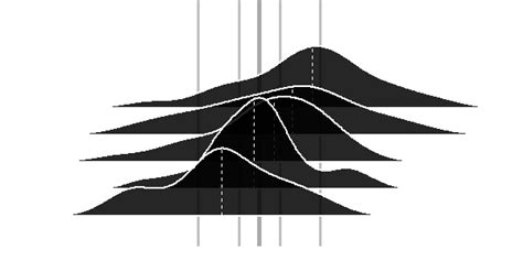 ggplot theme xlabel spread out density plots with ggplot