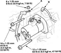 2002 Honda Crv Starter Solved Where Is Starter On 2002 Honda Crv Fixya