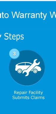 Kia Warranty Service Kia Warranties New And Used Vehicle Warranty