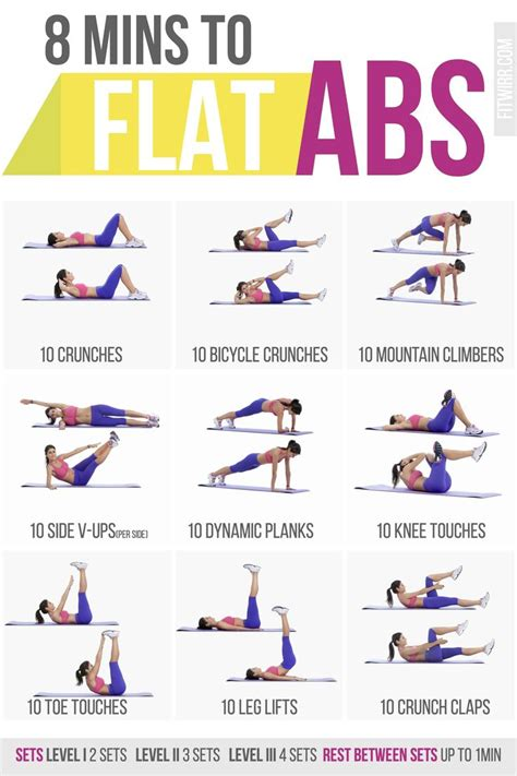 top abdominal exercises for women to get flat tummy 8 minute abs workout poster workout posters workout and