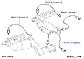 2006 saturn radio wiring diagram 2002 saturn radio wiring 2003 e90 335i engine diagram on 2006 saturn radio wiring diagram