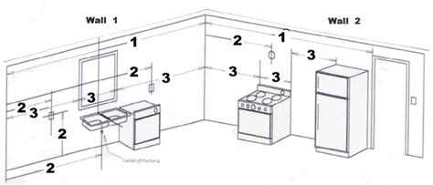 measuring for kitchen cabinets how to measure for an estimate for kitchen cabinets