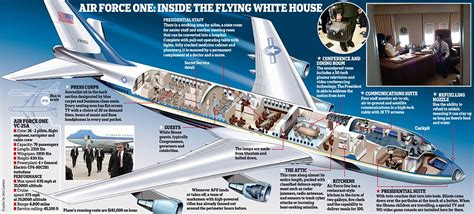 air force one layout interior how air force one is the most secure and luxurious plane