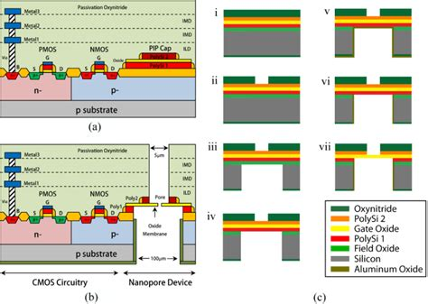 mim capacitor poly 28 images november 29 2001 santa clara ca ppt lecture14 lecture14