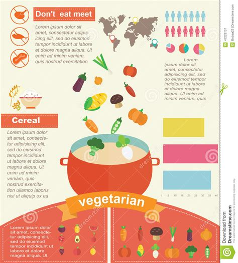 Home Plan Design Tips by Vegetarian Healthy Food Infographics Stock Illustration
