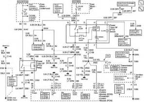 chevrolet silverado trailer wiring diagram chevrolet wiring diagram