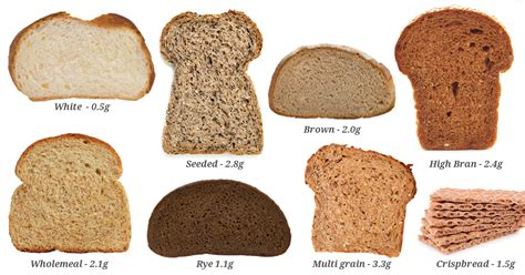 whole grain bread 1 slice calories whole wheat bread calories per slice