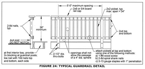 Handrail Height Code California typical guardrail detal winery 9 virginia decking and decks
