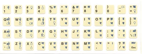 hindi qwerty layout inscript keyboard and unicode for sanskrit a review