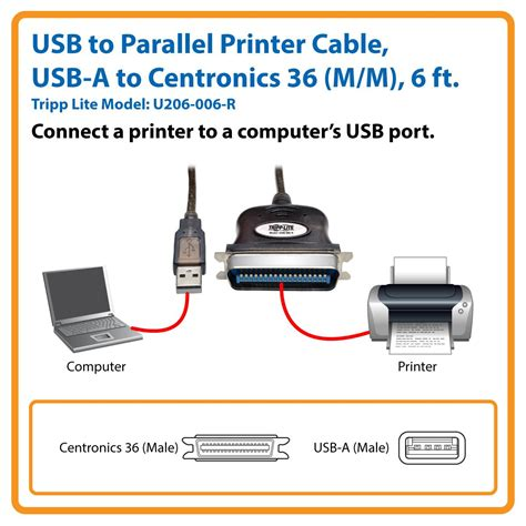 Usb To Parallel Port Converter usb to parallel printer cable wiring diagram efcaviation