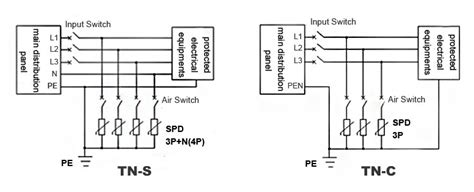 surge protector wiring diagram surge arrester connection