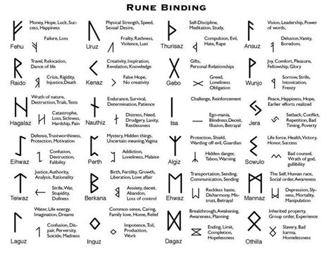 tattoo runes meaning 25 best ideas about viking rune meanings on pinterest