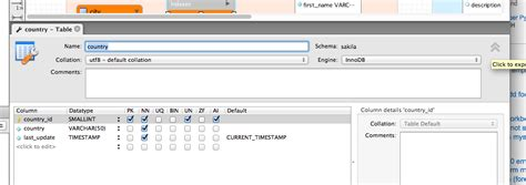 Mysql Change Table Encoding Where Can I Change The Default Character Set Of A Table In