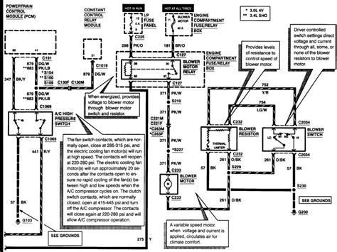 2002 ford taurus electrical diagram wiring forums