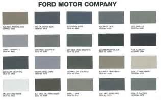 Sherwin Williams Black Fox high quality ford interior paint 2 medium graphite ford